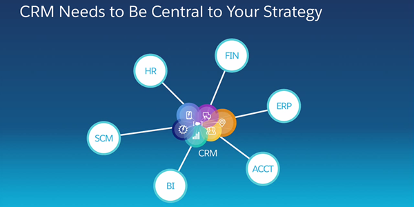 Put-CRM-at-the-centre-of-your-business-technology-infrastructure1