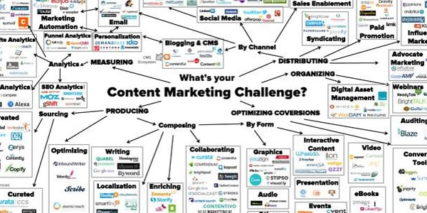 The-software-marketing-challenge