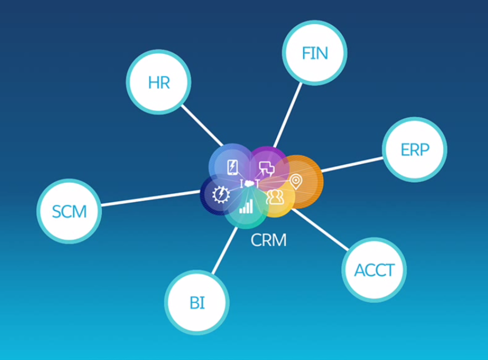 Put CRM at the centre of your business technology infrastructure V2